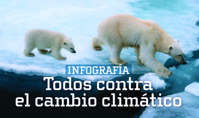 Infografía: Cambio climático